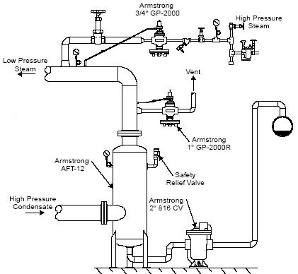 Steam Boiler For Water Supply Diagram, Steam, Free Engine
