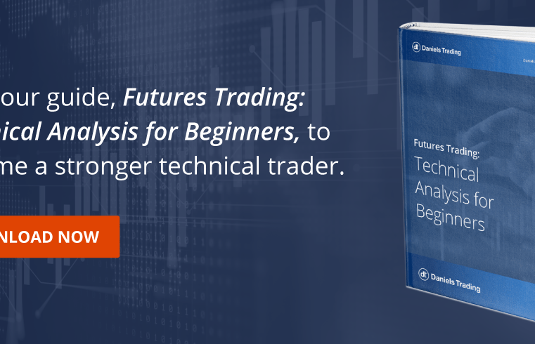 Building An Edge: Trading Live Futures With The Potential To Win