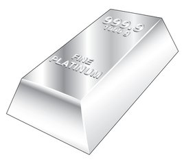 Platinum Prices Higher 3rd Day In A Row