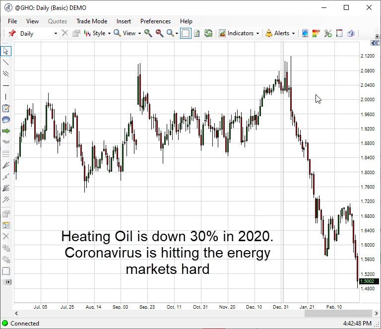 Turner's Take Podcast: Selling Continues As Coronavirus Spreads