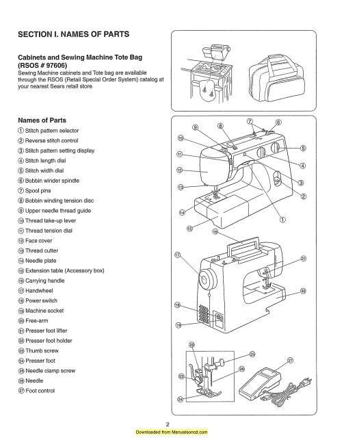 Kenmore Sewing Machine 15752 Manual