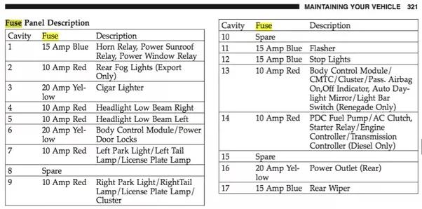 2007 Lincoln Mkz Service Manual