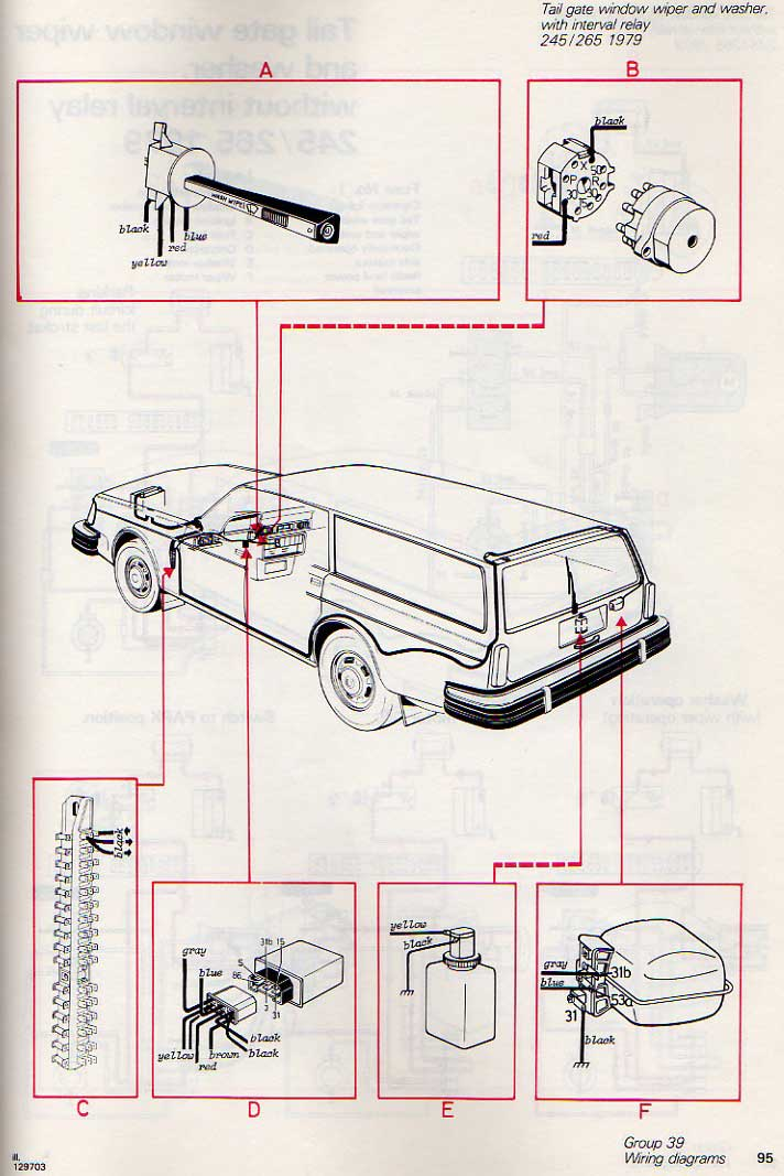 volvo 240 radio wiring diagram 7 pin wiper all data notes on windscreen wipers jumping from the seventies to