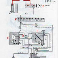 Volvo 240 Radio Wiring Diagram 2000 Jeep Tj Stereo Wiper All Data