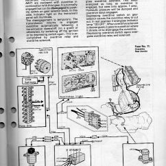 1993 Volvo 240 Wiring Diagrams Chevy 350 Starter Diagram M46 Free For You Overdrive 24 Images 1986
