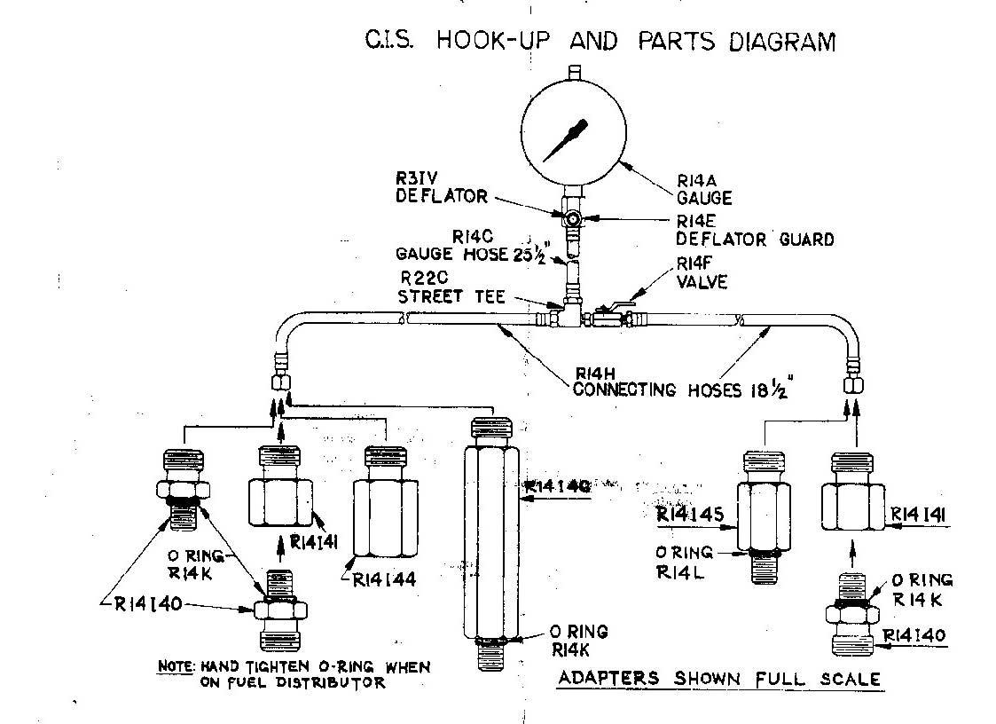Hoffman Tu 14 K Jet Tester Instructions