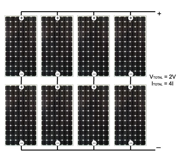 solar panel array wiring diagram auto rod controls power panels or cells in parallel circuits