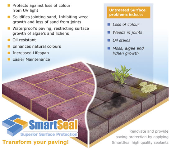 benefits-of-sealer