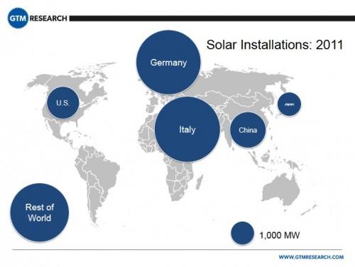 Solar Installations 2011