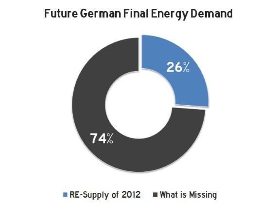 Energy-Efficiency-2050