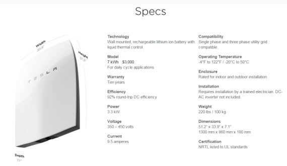 Tesla Powerwall Installation and User's Manual Posted