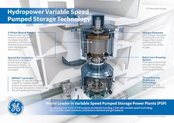 Tornado Electrical Diagram Alternator Variable Speed Is Key To World S Biggest Pumped Hydro