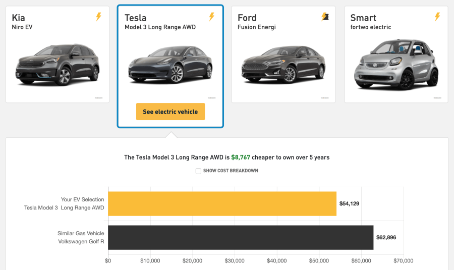 Electric Vehicle Total Cost Of Ownership Calculator