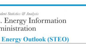 EIA May short term energy forecast