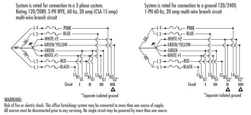 small resolution of  wrg 8765 home wiring systems