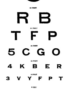 Eyecharts to test and improve close distant eyesight   also rh cleareyesight batesmethodfo