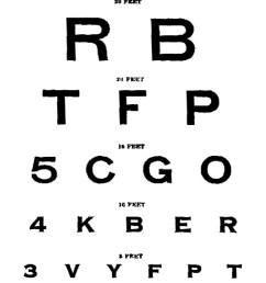 eye exam for diagrams easy wiring diagrams human eye model diagram eye chart diagram [ 1200 x 2431 Pixel ]