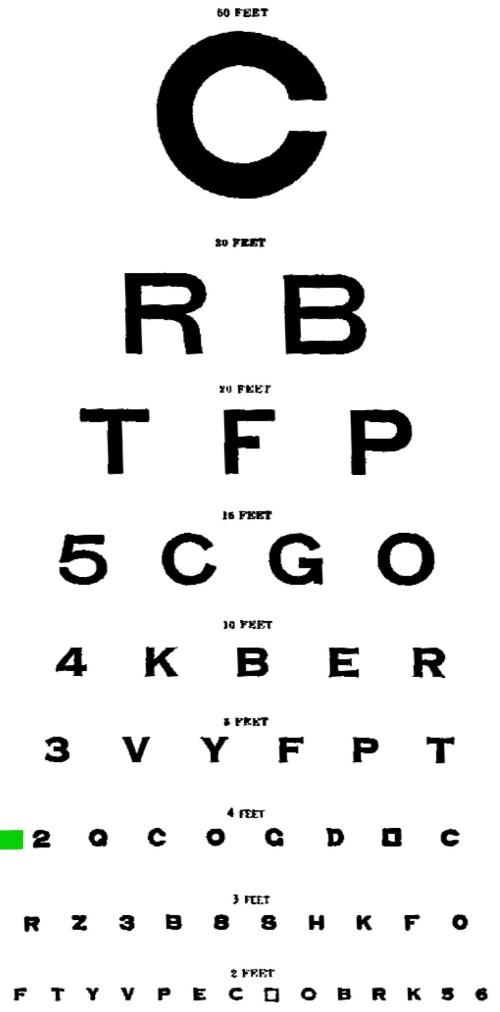 small resolution of eye exam for diagrams easy wiring diagrams human eye model diagram eye chart diagram