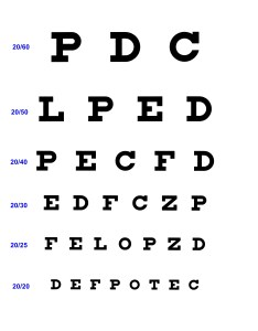 eyechart top page middle also eyecharts to test and improve close distant eyesight rh cleareyesight batesmethodfo