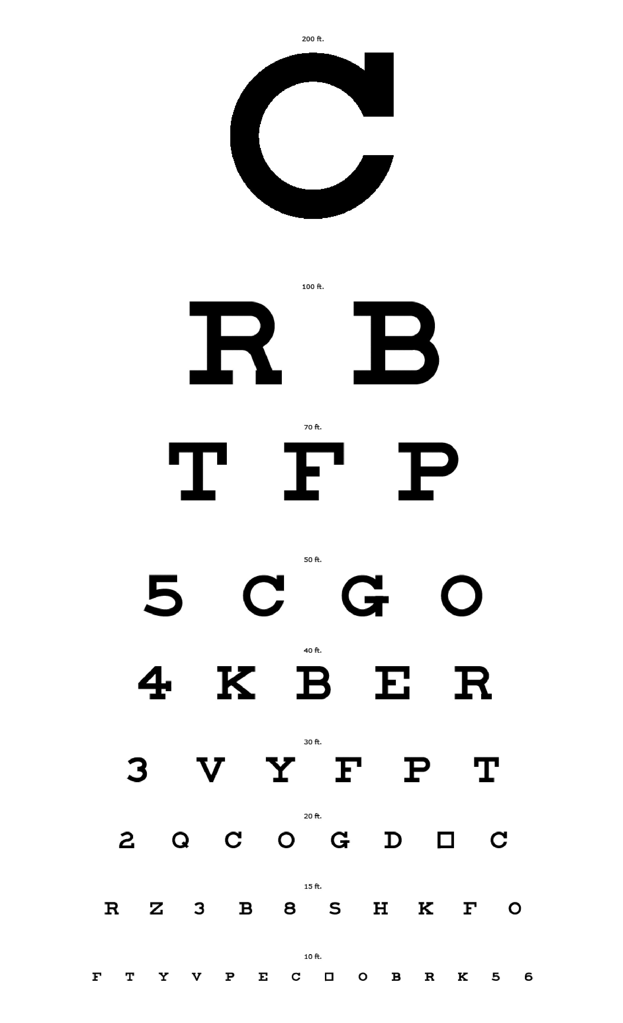 eyesight test Gallery