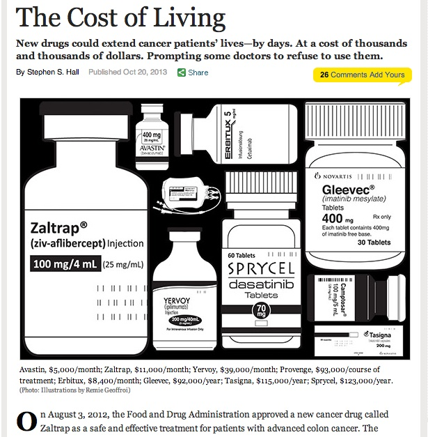 Rising Costs of Cancer Drugs: No downward pressure, no