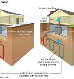 heating pump diagram [ 1200 x 800 Pixel ]