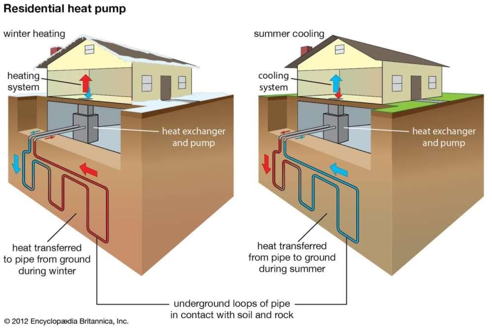 medium resolution of heating pump diagram