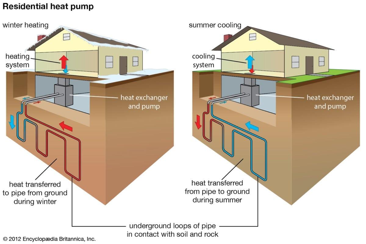 hight resolution of heating pump diagram