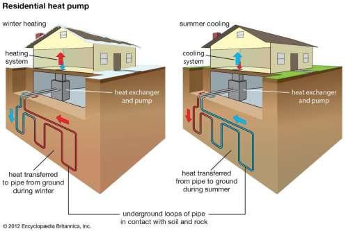 small resolution of heating pump diagram