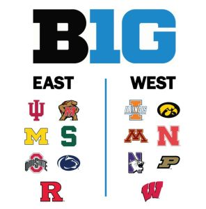 Big10East&West