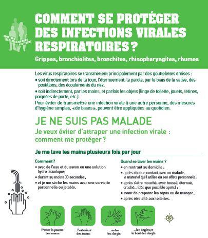 Infections virales respiratoires Clément Szmulewicz kinésithérapeute pédiatrie bronchiolite