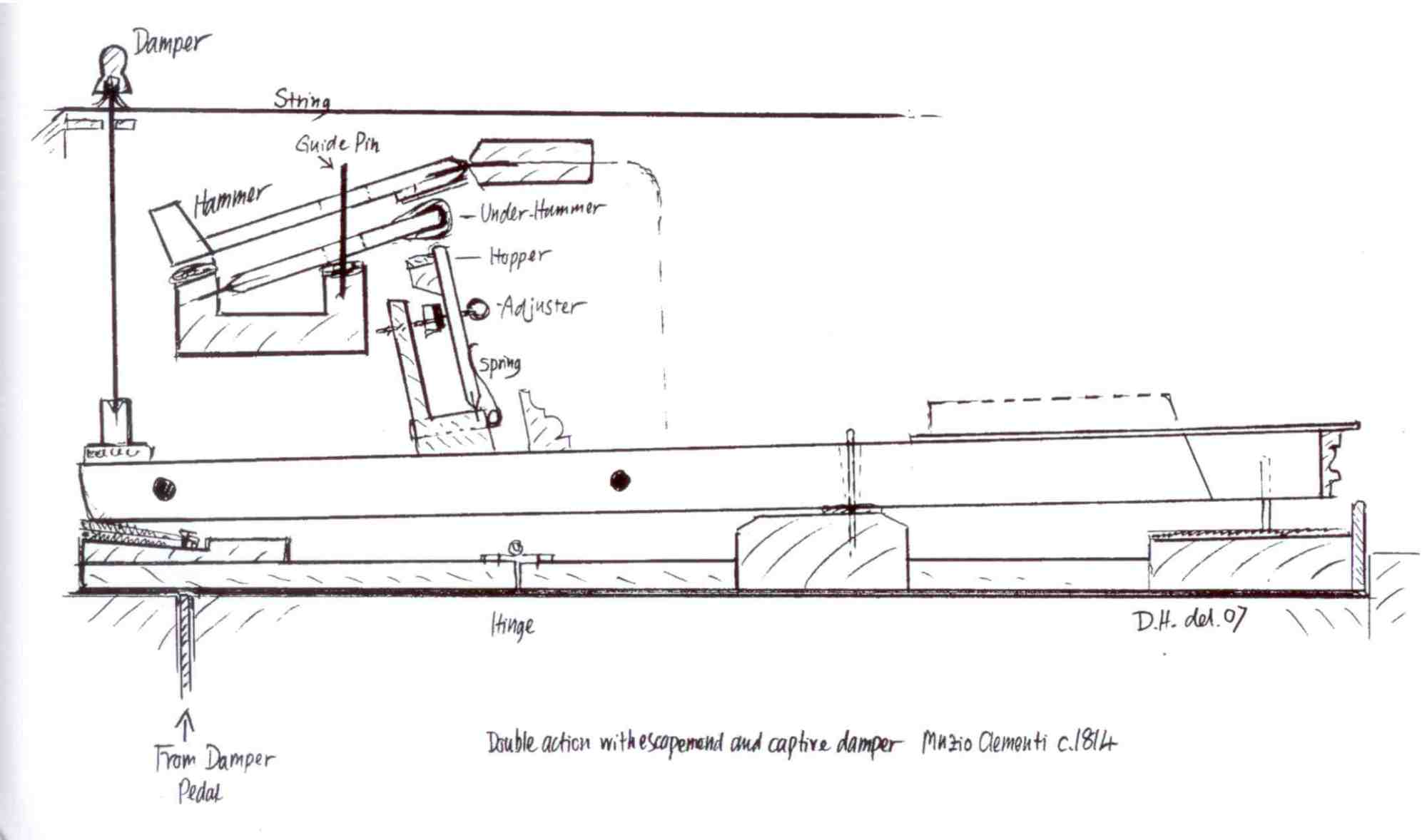 hight resolution of diagram of clementi co no 8791 action by david hackett