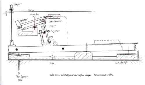 small resolution of diagram of clementi co no 8791 action by david hackett