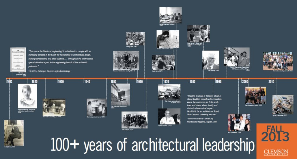 architecture timeline. A Timeline Of 100 Years Clemson Architecture Y