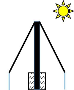 Diagram 2. Approximate tarp placement.