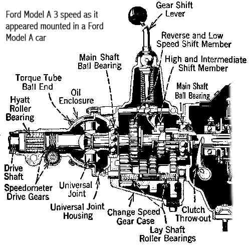 Ford Model 1920 Tractor Wiring Diagram. Ford. Auto Wiring