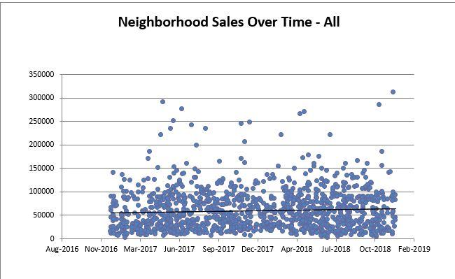 Canton All Sales