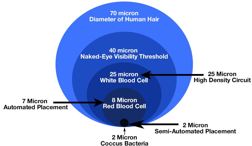 micron-size-chart-arrowcopy