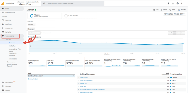 Google Analytics for beginners goals report