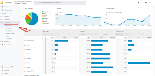 Google Analytics for beginners traffic sources report