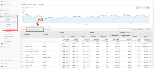 Where do I find UTM data in Google Analytics