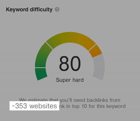 keyword-difficulty-link-building-480x414