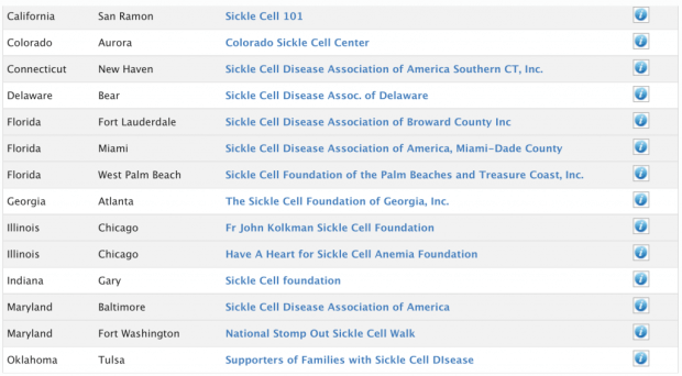 iGive.com has several sickle cell related charities that people can easily donate to help support. #30forSickleCell
