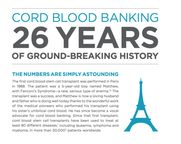 Cord Blood Banking 26 years and counting