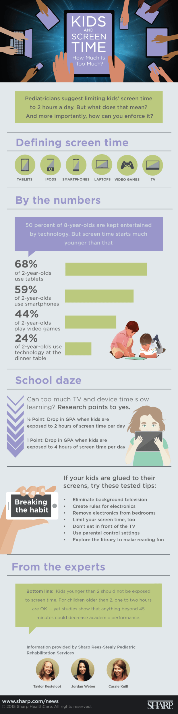 Kids Screen Time Infographic