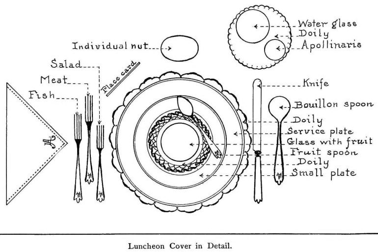 How to set a formal dining table - Place setting diagram (1)