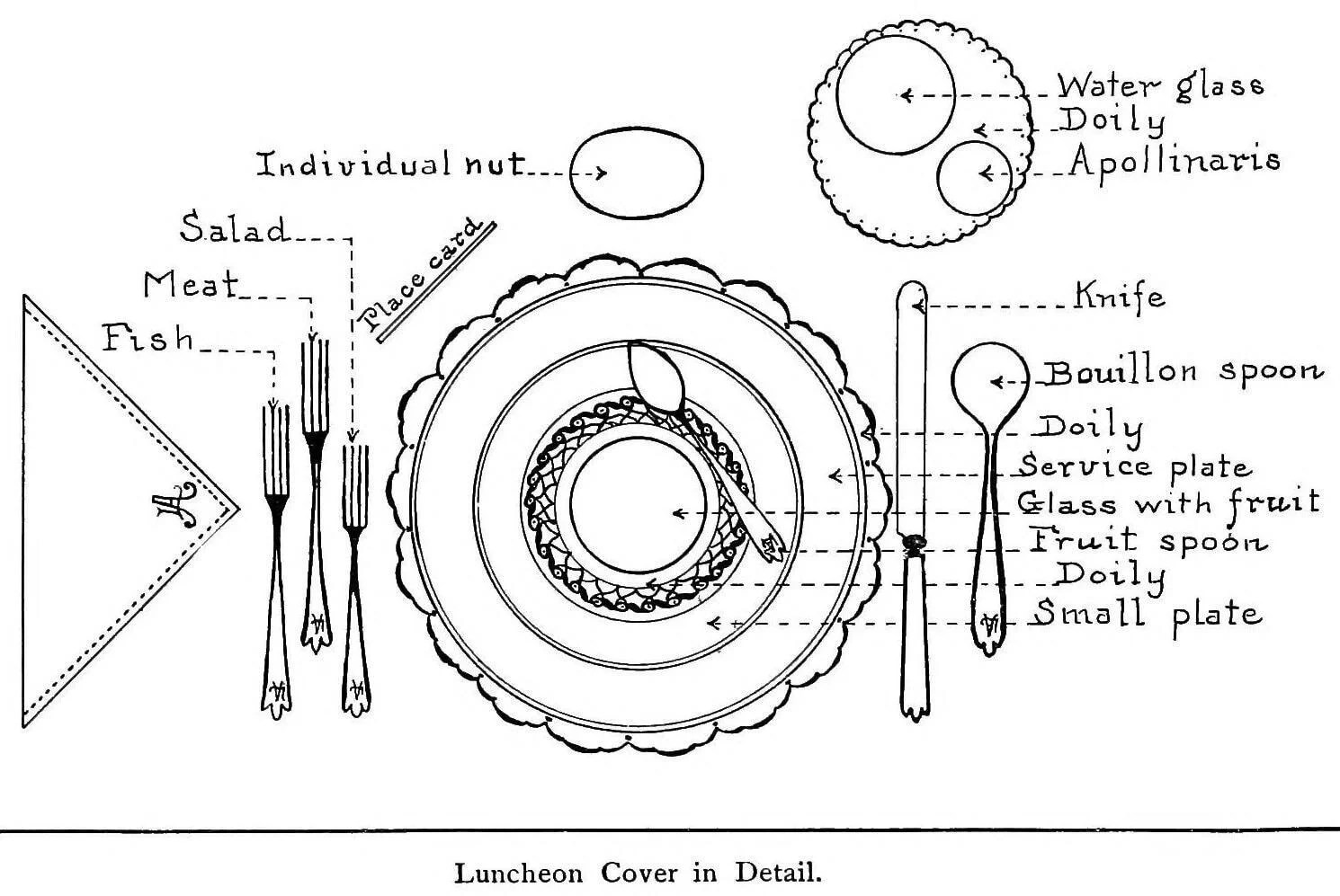 hight resolution of table setting diagram including champagne