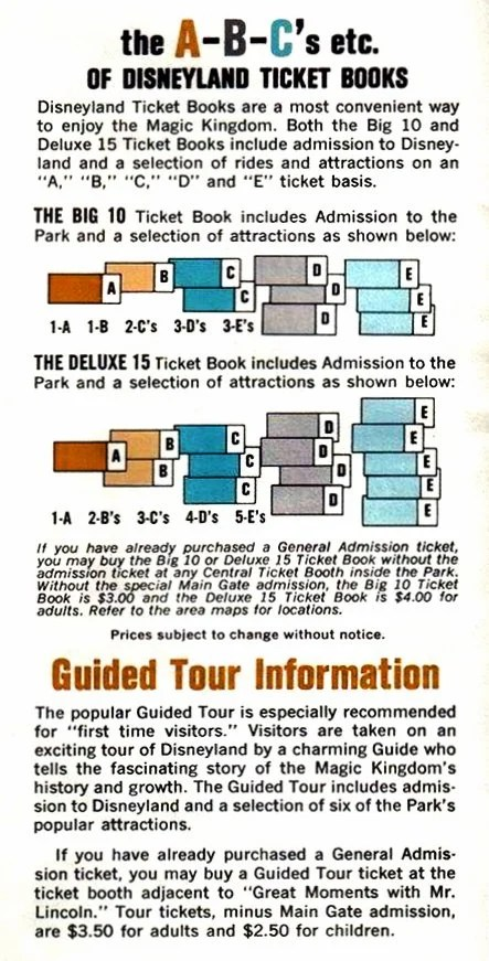 How to use Disneyland ticket books - Vintage guide to old ticketing system