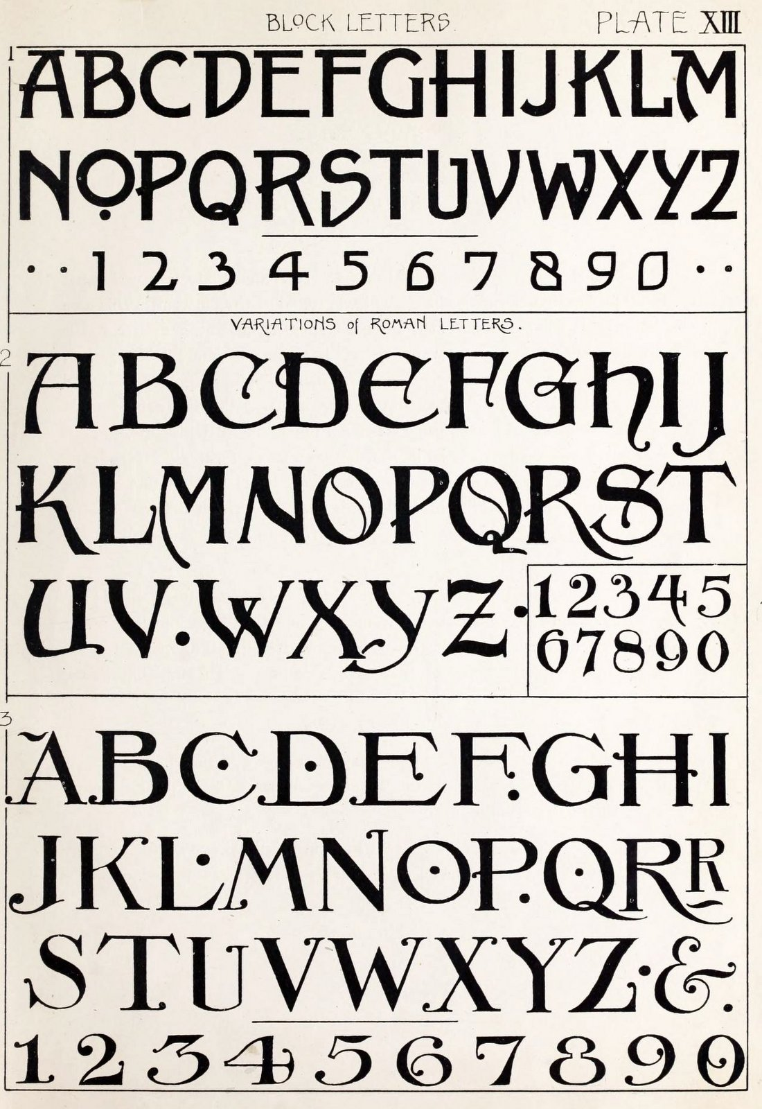 Old Font Fashioned Styles