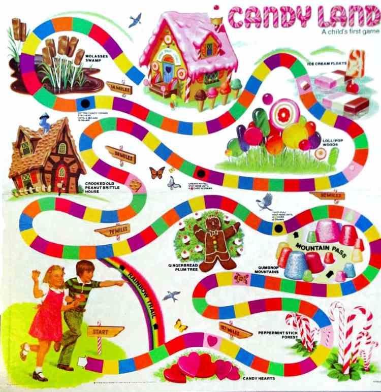 Vintage Candy Land game board from the 1960s